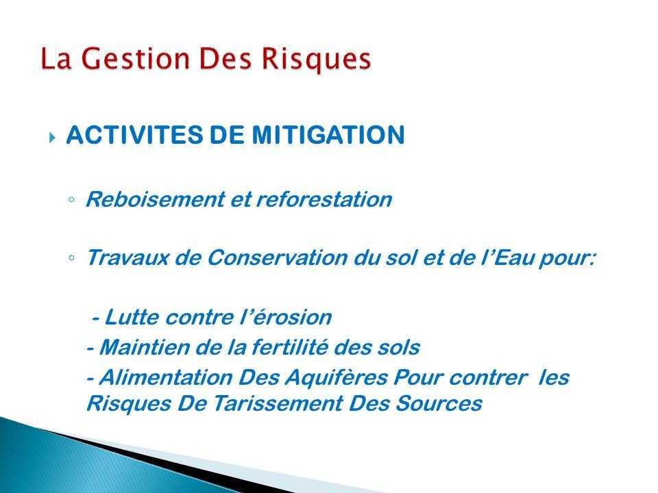ACTIVITES DE MITIGATION Reboisement et reforestation Travaux de Conservation du sol et de lEau pour: - Lutte contre lérosion - Maintien de la fertilit