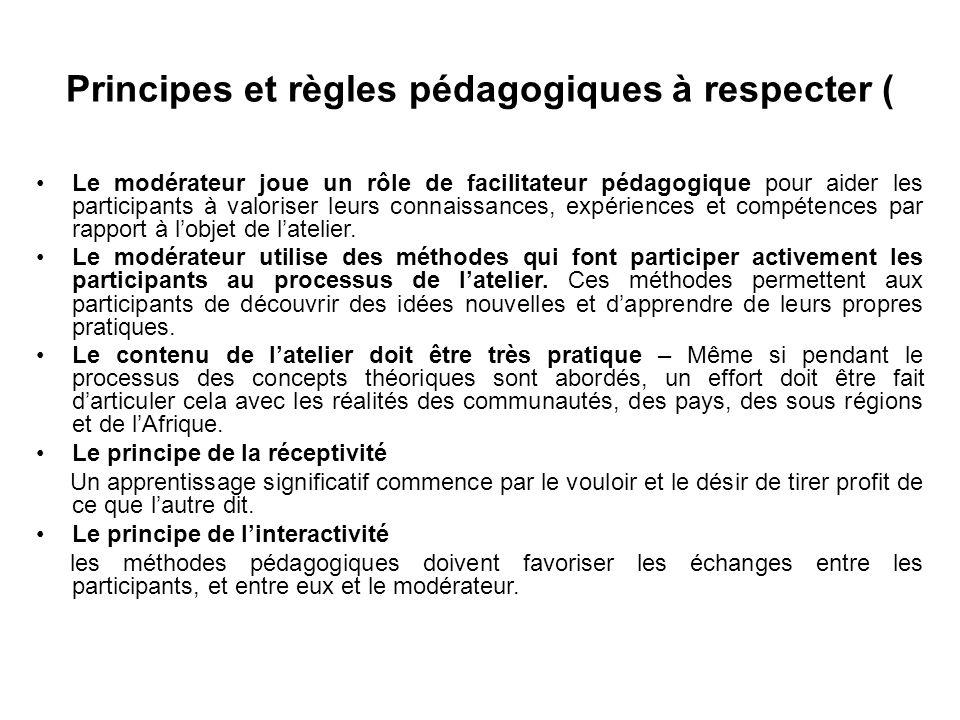 Principes et règles pédagogiques à respecter ( Le modérateur joue un rôle de facilitateur pédagogique pour aider les participants à valoriser leurs connaissances, expériences et compétences par rapport à lobjet de latelier.