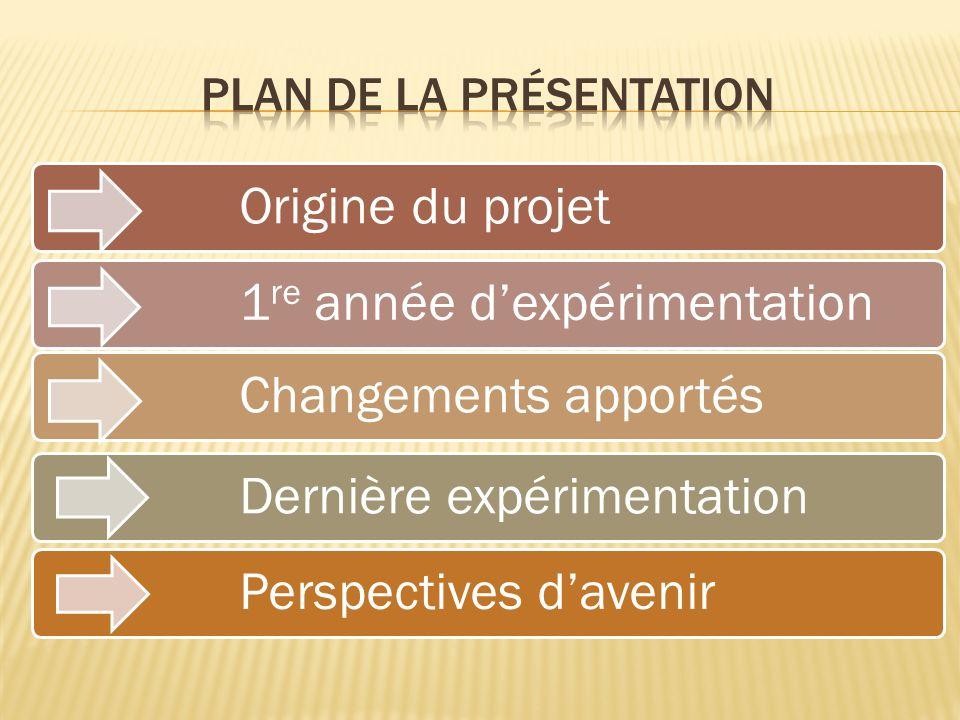 Origine du projet 1 re année dexpérimentation Changements apportés Dernière expérimentation Perspectives davenir