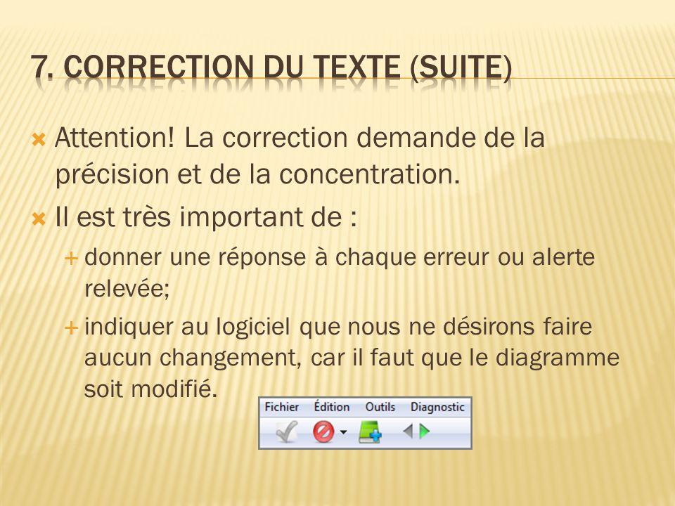 Attention. La correction demande de la précision et de la concentration.