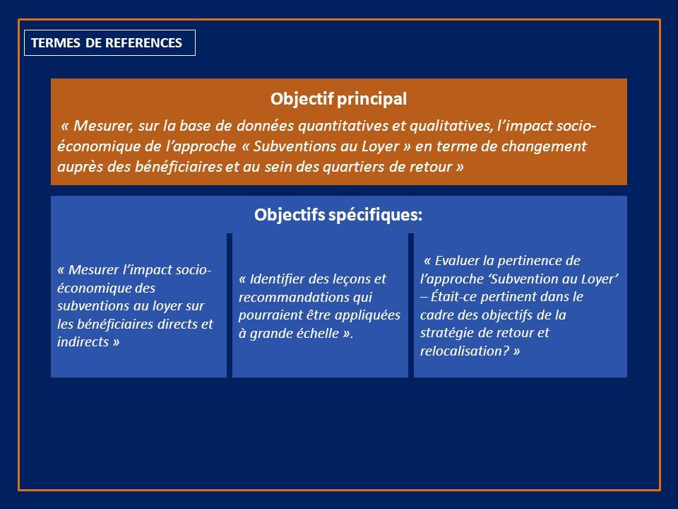 ConsultantsPartenaires 1.Septembre 2012 – Appel doffre pour lévaluation (ToRs) 2.