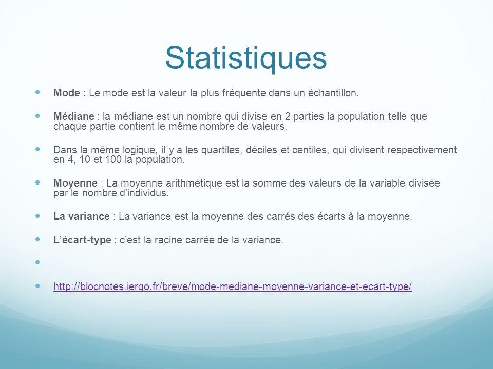 Statistiques Mode : Le mode est la valeur la plus fréquente dans un échantillon.