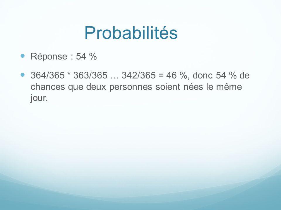 Probabilités Réponse : 54 % 364/365 * 363/365 … 342/365 = 46 %, donc 54 % de chances que deux personnes soient nées le même jour.