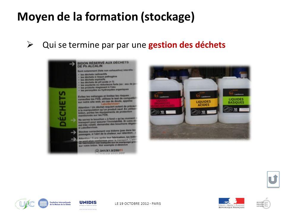 LE 19 OCTOBRE 2012 - PARIS Qui se termine par par une gestion des déchets Moyen de la formation (stockage)