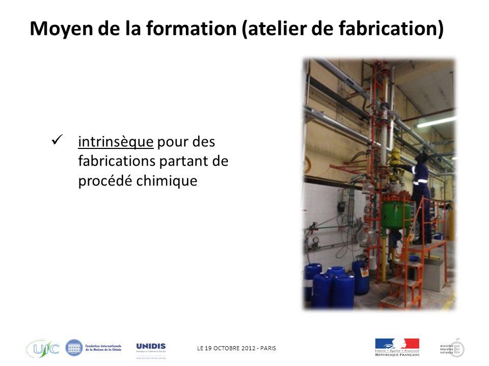 LE 19 OCTOBRE 2012 - PARIS QHSE intrinsèque pour des fabrications partant de procédé chimique Moyen de la formation (atelier de fabrication)