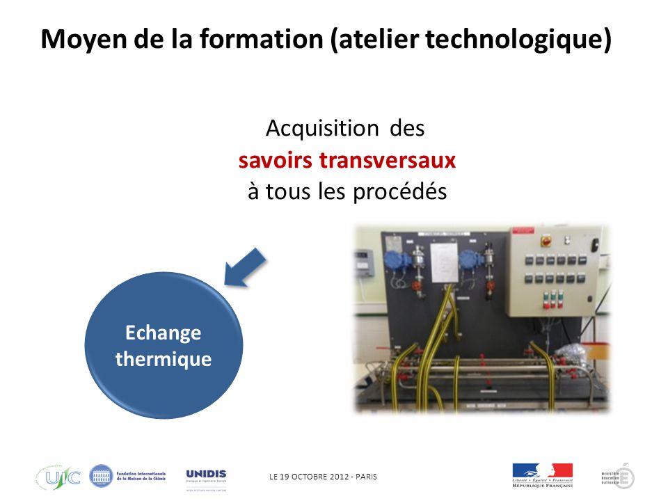 LE 19 OCTOBRE 2012 - PARIS QHSE Acquisition des savoirs transversaux à tous les procédés Echange thermique Moyen de la formation (atelier technologique)