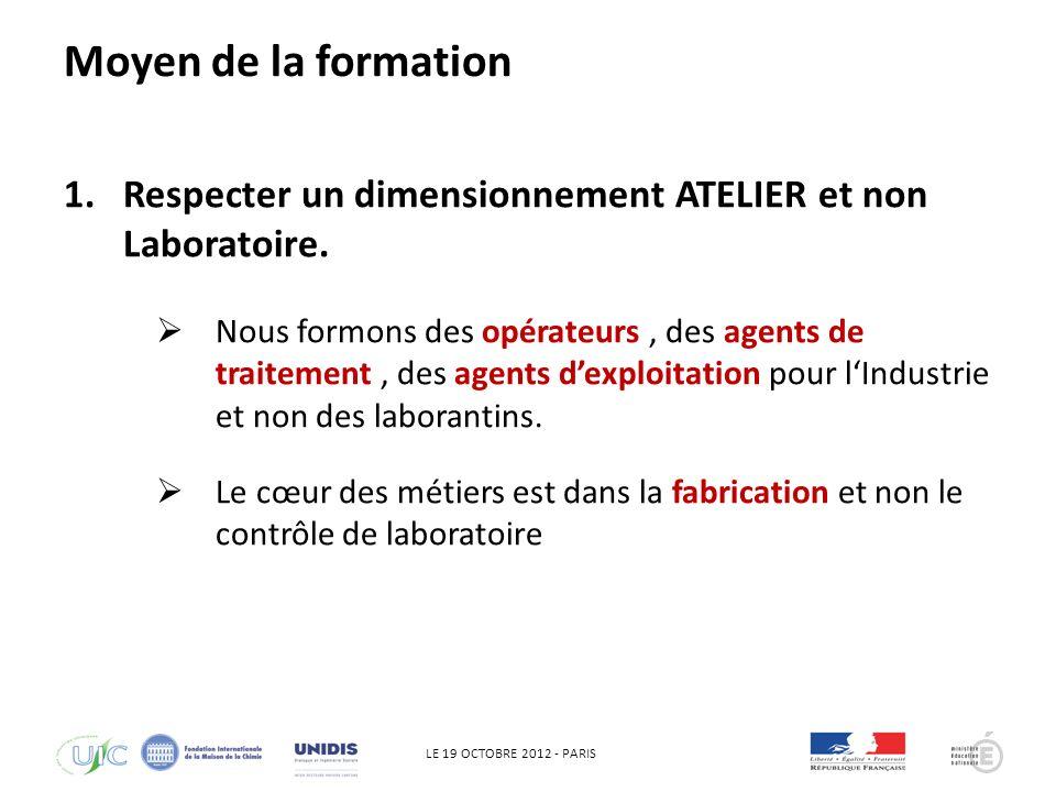 LE 19 OCTOBRE 2012 - PARIS QHSE Cest une zone de passage indispensable dans le cadre de fabrication respectant le QHSE : Contrôle de conformité avec étiquetage des lots Moyen de la formation (zone de contrôle)