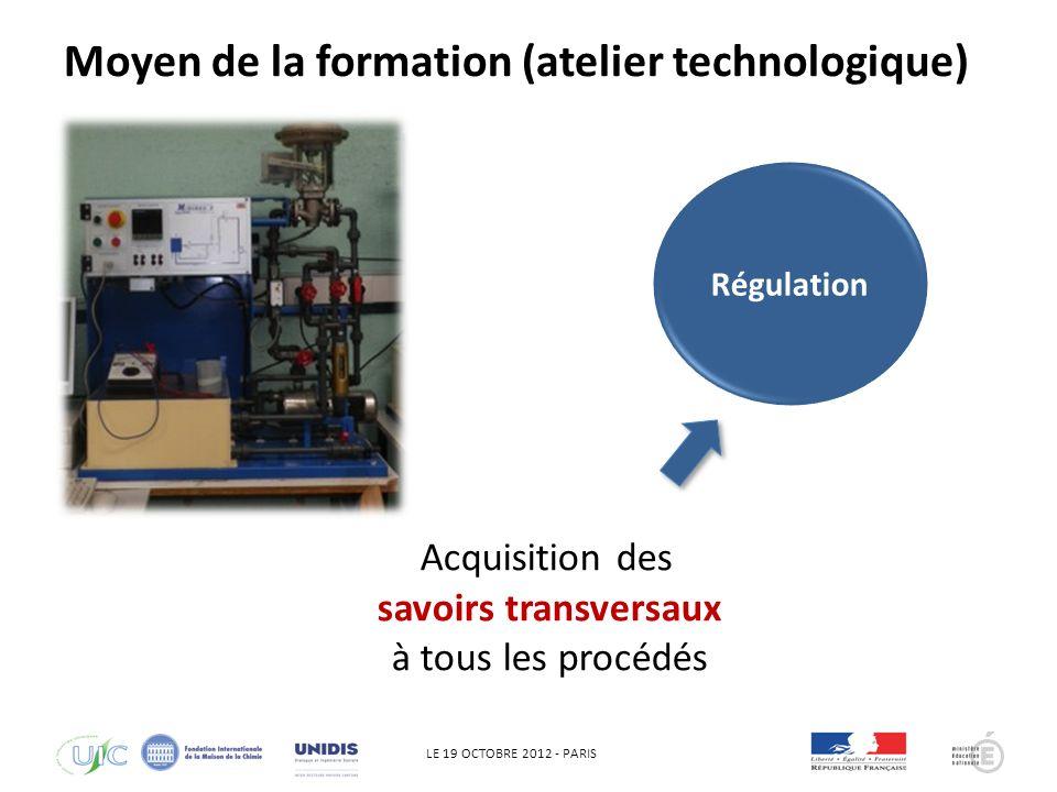 LE 19 OCTOBRE 2012 - PARIS QHSE Acquisition des savoirs transversaux à tous les procédés Régulation Moyen de la formation (atelier technologique)