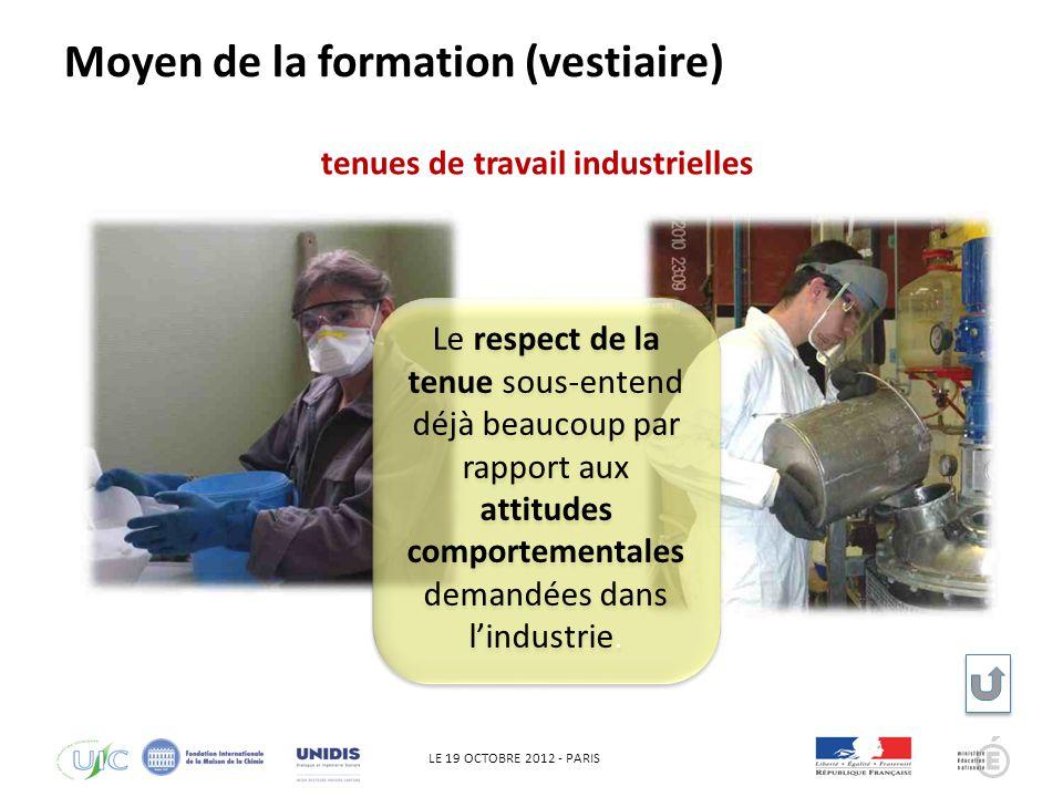 LE 19 OCTOBRE 2012 - PARIS tenues de travail industrielles Le respect de la tenue sous-entend déjà beaucoup par rapport aux attitudes comportementales demandées dans lindustrie.