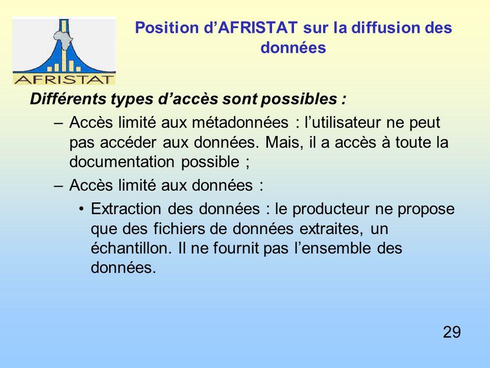 Position dAFRISTAT sur la diffusion des données Différents types daccès sont possibles : –Accès limité aux métadonnées : lutilisateur ne peut pas accéder aux données.