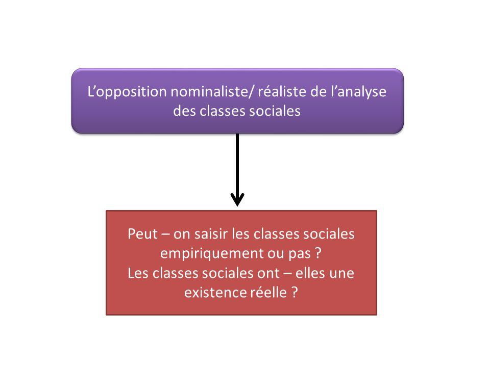 1- Existence dune hiérarchie sociale 2- Utilisation de la notion de classe sociale 3- le terme de classe sociale est défini selon des critères économiques 1- Existence dune hiérarchie sociale 2- Utilisation de la notion de classe sociale 3- le terme de classe sociale est défini selon des critères économiques 1 / Marx : approche unidimensionnelle (éco), Weber :pluridimensionnelle => bipolarisation (2 classes) vs moyennisation 2/ lapproche de Marx: réaliste lapproche de Weber: nominaliste 3/ lapproche de Marx est conflictuelle lapproche de Weber est fondée sur lidée de domination, mais celle-ci ne conduit pas nécessairement au conflit 1 / Marx : approche unidimensionnelle (éco), Weber :pluridimensionnelle => bipolarisation (2 classes) vs moyennisation 2/ lapproche de Marx: réaliste lapproche de Weber: nominaliste 3/ lapproche de Marx est conflictuelle lapproche de Weber est fondée sur lidée de domination, mais celle-ci ne conduit pas nécessairement au conflit Points communs différences