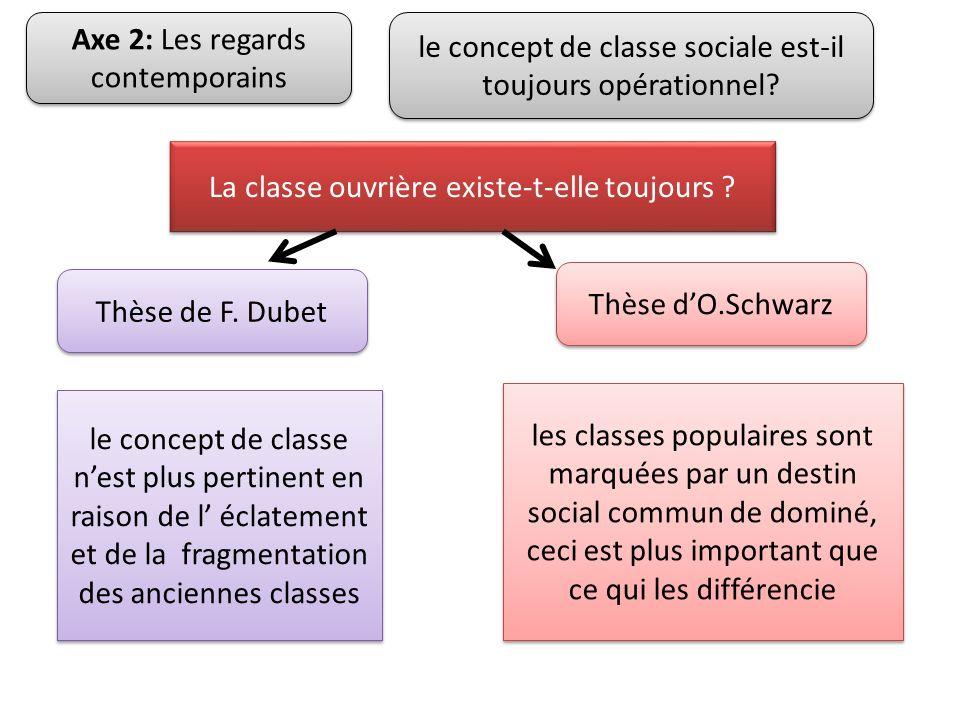 La classe moyenne: quels contours .