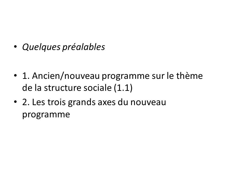 Quelques préalables 1. Ancien/nouveau programme sur le thème de la structure sociale (1.1) 2. Les trois grands axes du nouveau programme