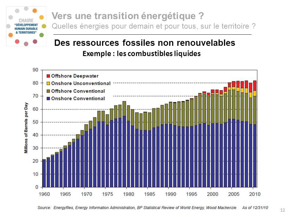 Prospective énergétique : cest désormais officiel ! Vers une transition énergétique ? Quelles énergies pour demain et pour tous, sur le territoire ? D