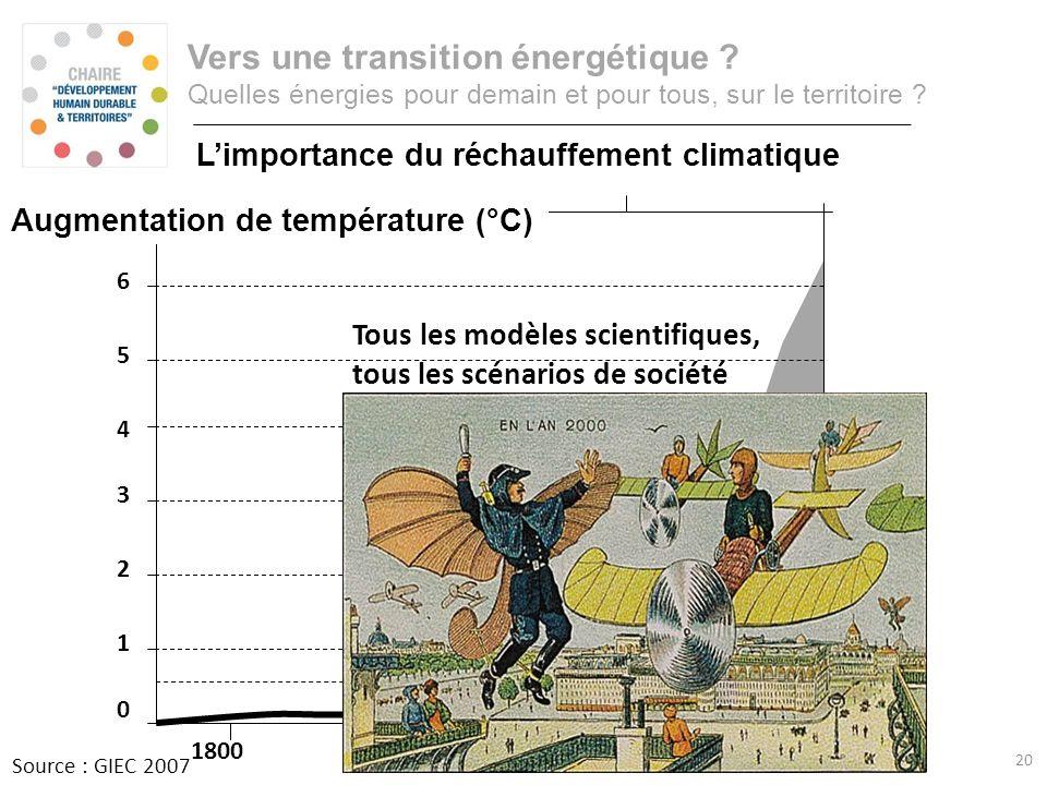 Consommation annuelle dénergie primaire Vers une transition énergétique ? Quelles énergies pour demain et pour tous, sur le territoire ? Limportance d