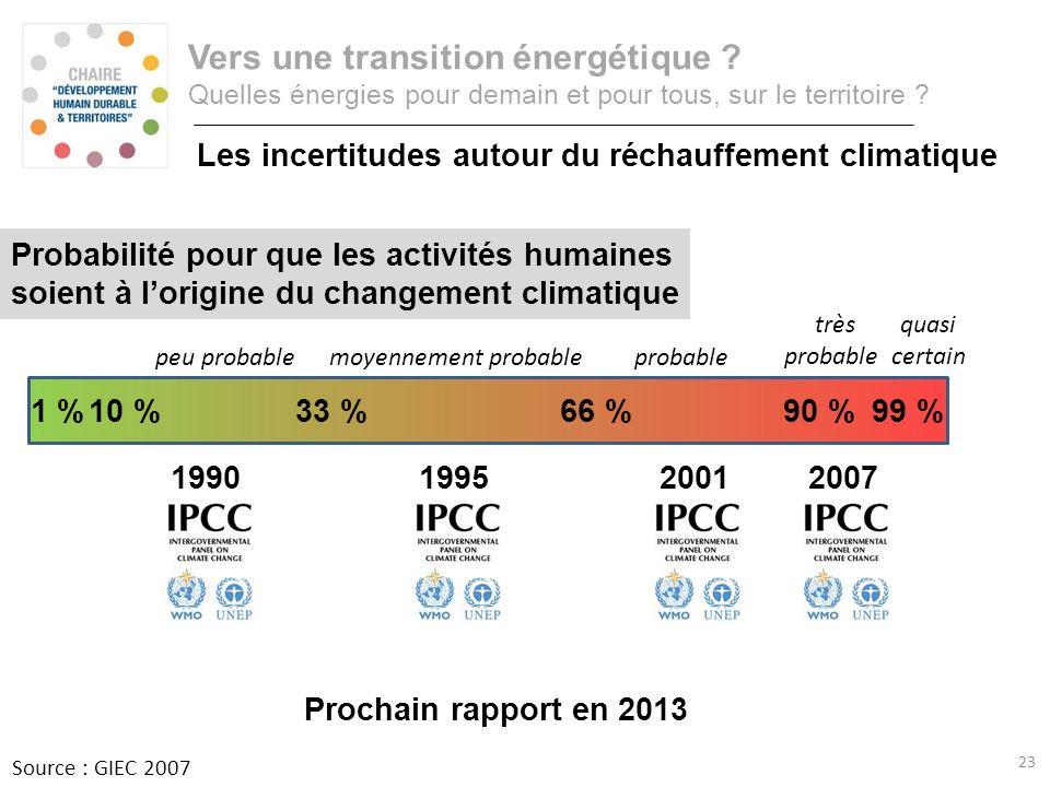 Consommation annuelle dénergie primaire Vers une transition énergétique ? Quelles énergies pour demain et pour tous, sur le territoire ? Les incertitu