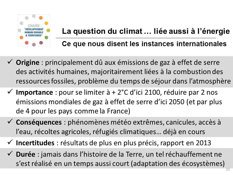 La question du climat … liée aussi à lénergie 25 Origine : principalement dû aux émissions de gaz à effet de serre des activités humaines, majoritaire