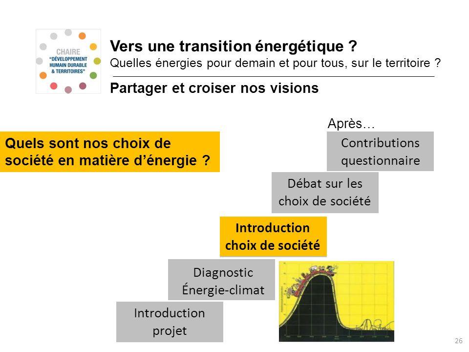Quels sont nos choix de société en matière dénergie ? 26 Vers une transition énergétique ? Quelles énergies pour demain et pour tous, sur le territoir