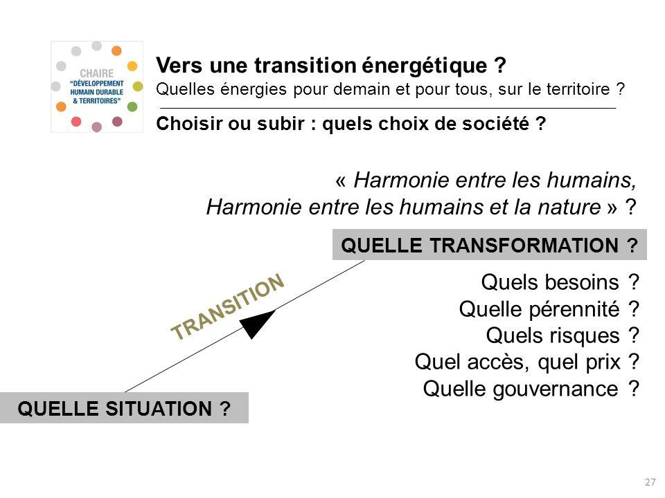 27 Vers une transition énergétique ? Quelles énergies pour demain et pour tous, sur le territoire ? « Harmonie entre les humains, Harmonie entre les h