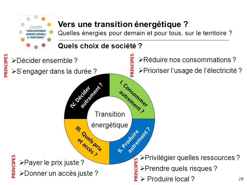 28 Réduire nos consommations ? Prioriser lusage de lélectricité ? Privilégier quelles ressources ? Prendre quels risques ? Produire local ? Décider en