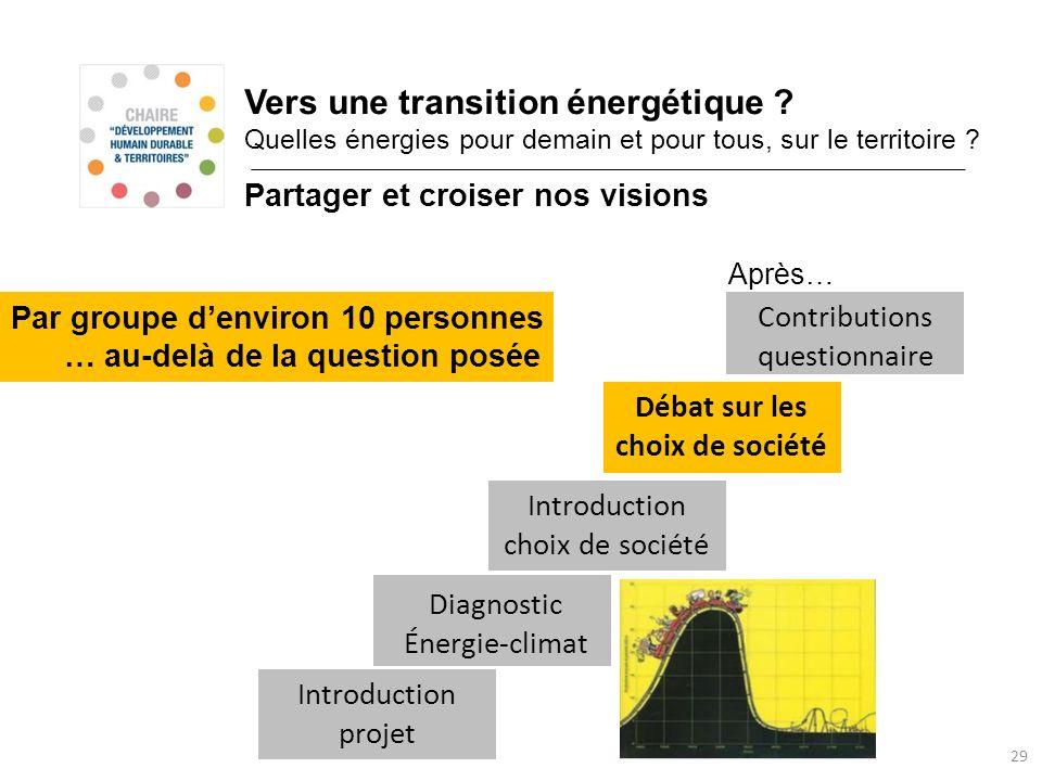 29 Vers une transition énergétique ? Quelles énergies pour demain et pour tous, sur le territoire ? Diagnostic Énergie-climat Introduction projet Cont