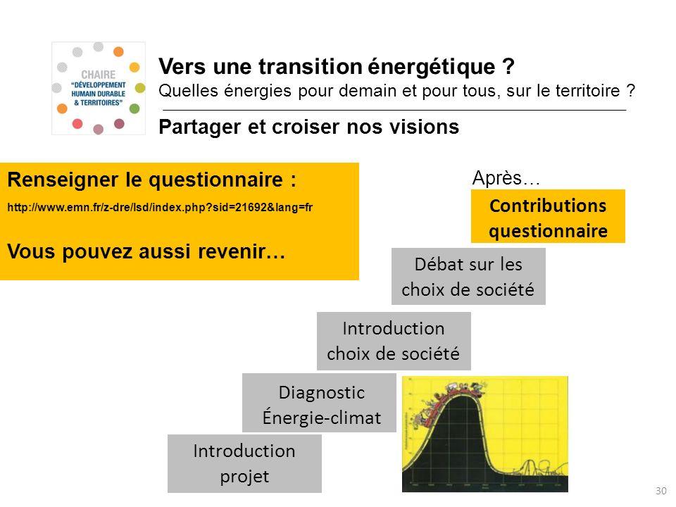 Débat sur les choix de société Renseigner le questionnaire : http://www.emn.fr/z-dre/lsd/index.php?sid=21692&lang=fr Vous pouvez aussi revenir… 30 Ver