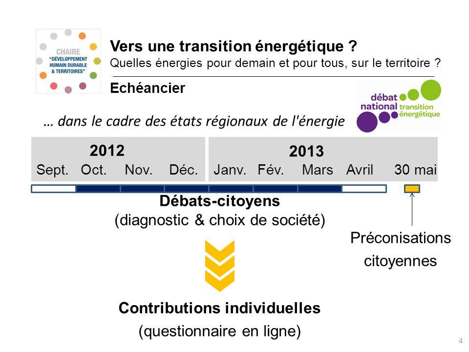 Sept.Oct.Nov.Déc.Janv.Fév.MarsAvril Préconisations citoyennes 2012 2013 4 Vers une transition énergétique ? Quelles énergies pour demain et pour tous,