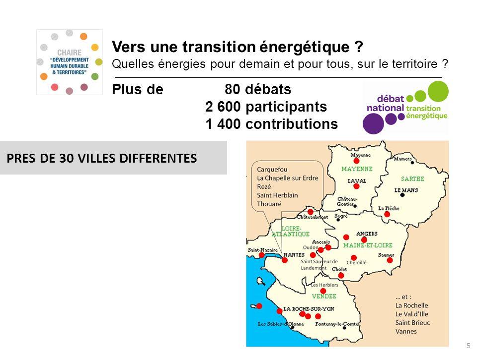 Vers une transition énergétique ? Quelles énergies pour demain et pour tous, sur le territoire ? 5 Plus de 80 débats 2 600 participants 1 400 contribu