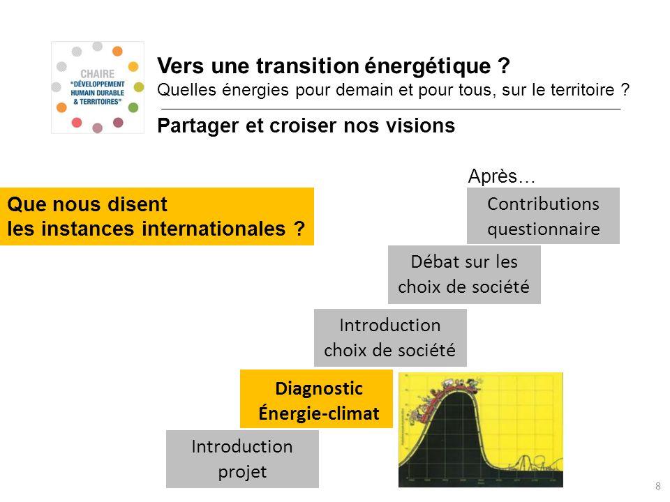 Que nous disent les instances internationales ? 8 Vers une transition énergétique ? Quelles énergies pour demain et pour tous, sur le territoire ? Par