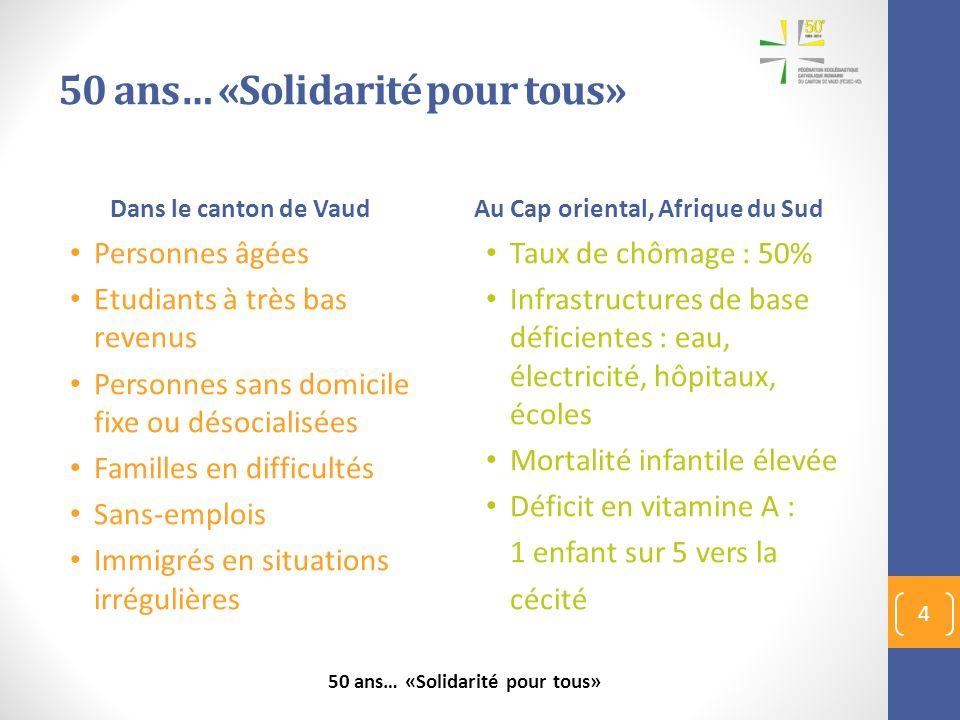 50 ans… «Solidarité pour tous» Dans le canton de Vaud Personnes âgées Etudiants à très bas revenus Personnes sans domicile fixe ou désocialisées Famil