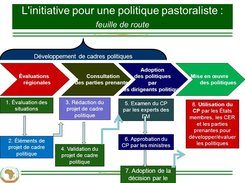 L initiative pour une politique pastoraliste : feuille de route Évaluations régionales Consultation des parties prenantes Adoption des politiques par les dirigeants politiques Mise en œuvre des politiques Développement de cadres politiques 7.
