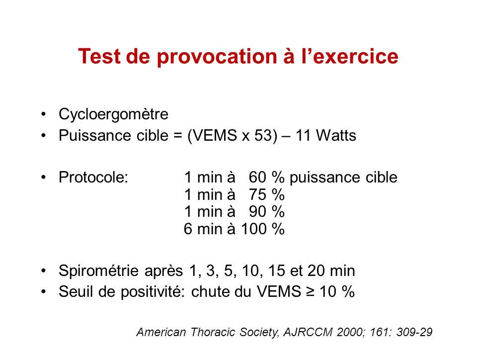 Test de provocation à lexercice Cycloergomètre Puissance cible = (VEMS x 53) – 11 Watts Protocole:1 min à 60 % puissance cible 1 min à 75 % 1 min à 90