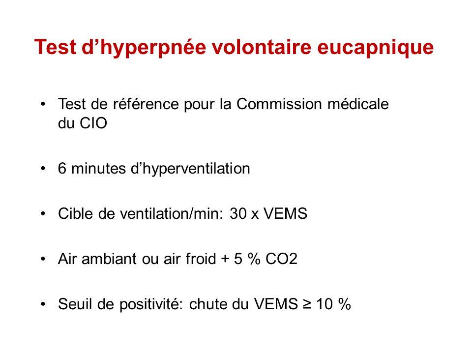 Test dhyperpnée volontaire eucapnique Test de référence pour la Commission médicale du CIO 6 minutes dhyperventilation Cible de ventilation/min: 30 x