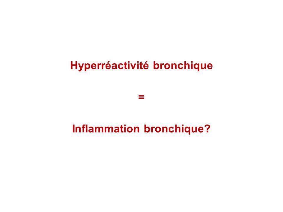 Inflammation bronchique et hyperréactivité bronchique (1) Effets des corticostéroïdes inhalés (CSI): 75 patients, suivi 2 ans: –Biopsies bronchiques: éosinophiles, mastocytes, épaisseur de la paroi bronchique – exacerbations – HRB méthacholine Sont, AJRCCM 1999;159:1043-51 20 patients, suivi 8 semaines: –Épithélium: prédominance de mastocytes –Sputum et LBA: prédominance déosinophiles –HRB méthacholine: corrélation avec mastocytes, mais aucune avec éosinophiles Gibson, JACI 2000;105:752-9