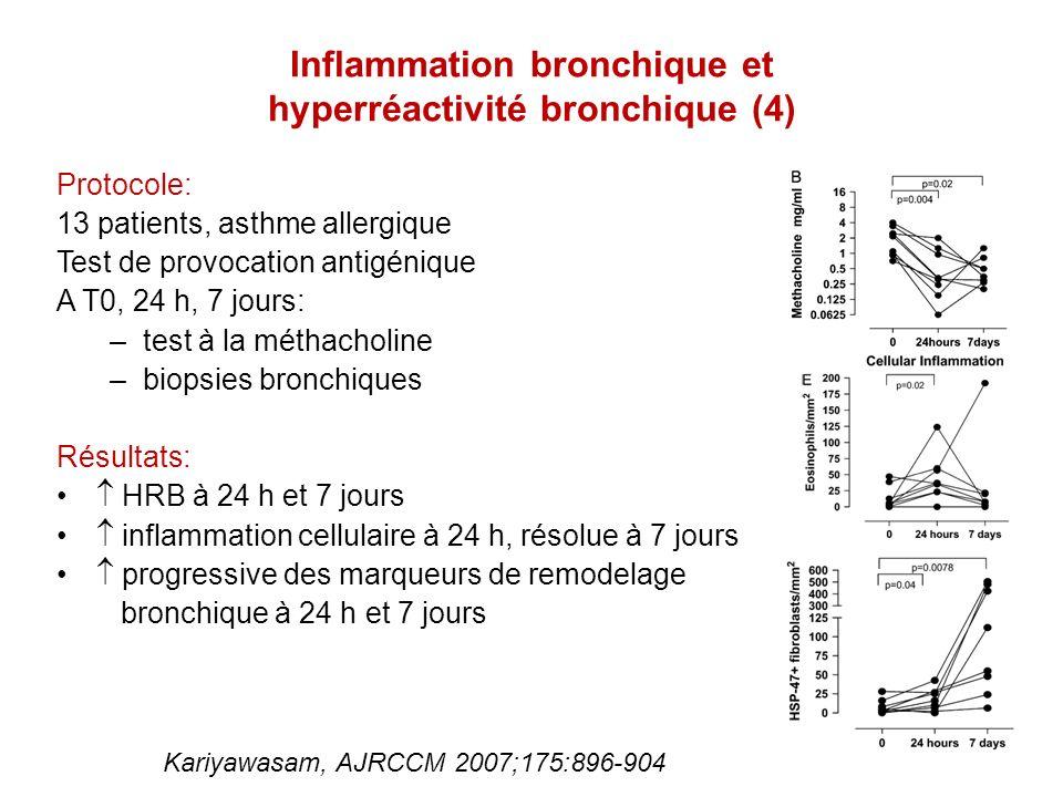 Inflammation bronchique et hyperréactivité bronchique (4) Protocole: 13 patients, asthme allergique Test de provocation antigénique A T0, 24 h, 7 jour