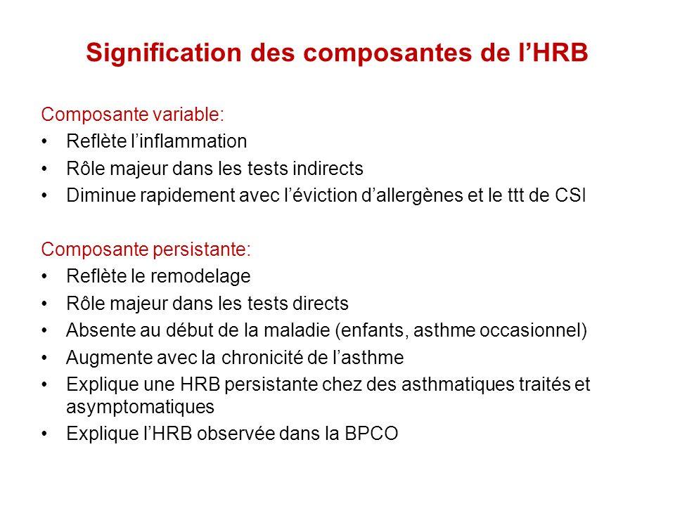 Apports des tests directs et indirects Tests directs Tests indirects Fonction musculaire ++++ ++ Calibre bronchique ++++ Inflammation ++++++ Sensibilité hautebasse Spécificité modéréehaute Asthme: utilité diagnostique exclure confirmer Cockroft, Chest 2010;138(2):18S-24S