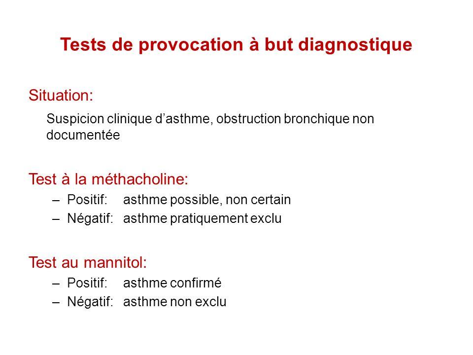 Tests de provocation à but diagnostique Situation: Suspicion clinique dasthme, obstruction bronchique non documentée Test à la méthacholine: –Positif: