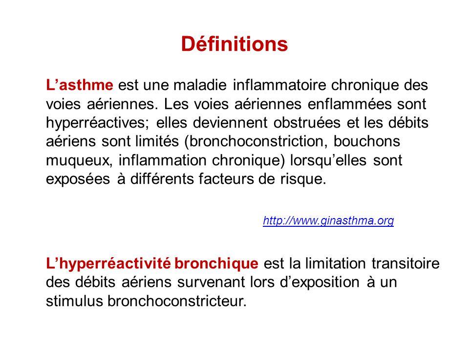 Définitions Lasthme est une maladie inflammatoire chronique des voies aériennes. Les voies aériennes enflammées sont hyperréactives; elles deviennent