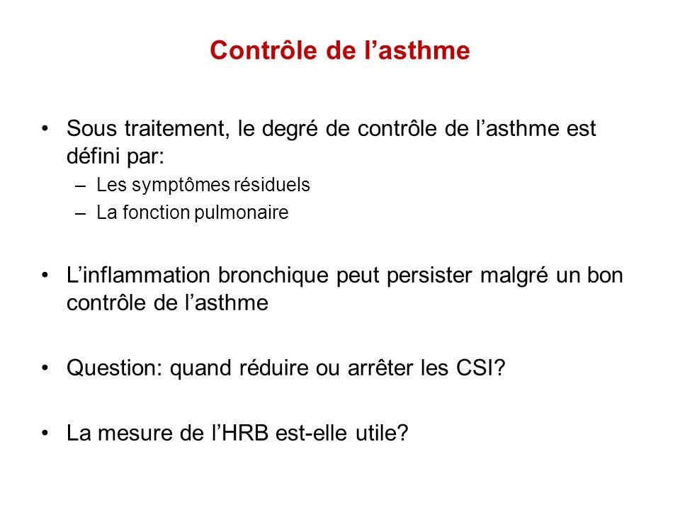 Tests de provocation directs pour évaluer le contrôle de lasthme Traitement guidé par tests répétés à la méthacholine: Symptômes et spirométrie:bénéfice inconstant Doses de CSI: plus élevées HRB (méthacholine): mais persistante Sont, AJRCCM 1999;159:1043-51 Nuijsink, Eur Respir J 2007;30:457-66 Koening, Respir Med 2008;102:665-73 Brannan, Chest 2010;138:11S-17S