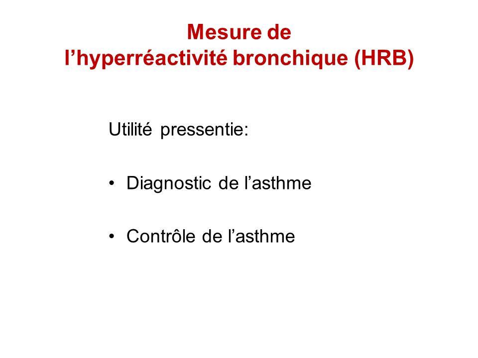 Mesure de lhyperréactivité bronchique (HRB) Utilité pressentie: Diagnostic de lasthme Contrôle de lasthme