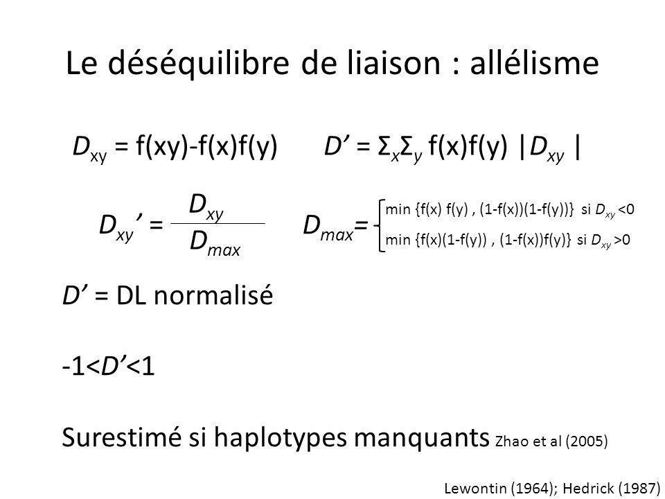 Le déséquilibre de liaison : allélisme D xy = f(xy)-f(x)f(y)D = Σ x Σ y f(x)f(y)  D xy   D = DL normalisé -1<D<1 Surestimé si haplotypes manquants Zhao et al (2005) Lewontin (1964); Hedrick (1987) D max = min {f(x) f(y), (1-f(x))(1-f(y))} si D xy <0 min {f(x)(1-f(y)), (1-f(x))f(y)} si D xy >0 D xy = D xy D max