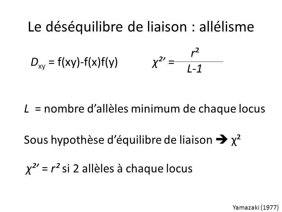 Le déséquilibre de liaison : allélisme D xy = f(xy)-f(x)f(y) χ² = r²r² L-1 L = nombre dallèles minimum de chaque locus Yamazaki (1977) Sous hypothèse déquilibre de liaison χ² χ² = r² si 2 allèles à chaque locus