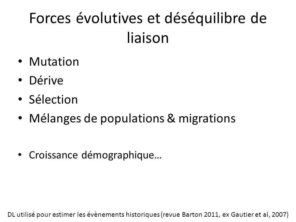 Forces évolutives et déséquilibre de liaison Mutation Dérive Sélection Mélanges de populations & migrations Croissance démographique… DL utilisé pour estimer les évènements historiques (revue Barton 2011, ex Gautier et al, 2007)