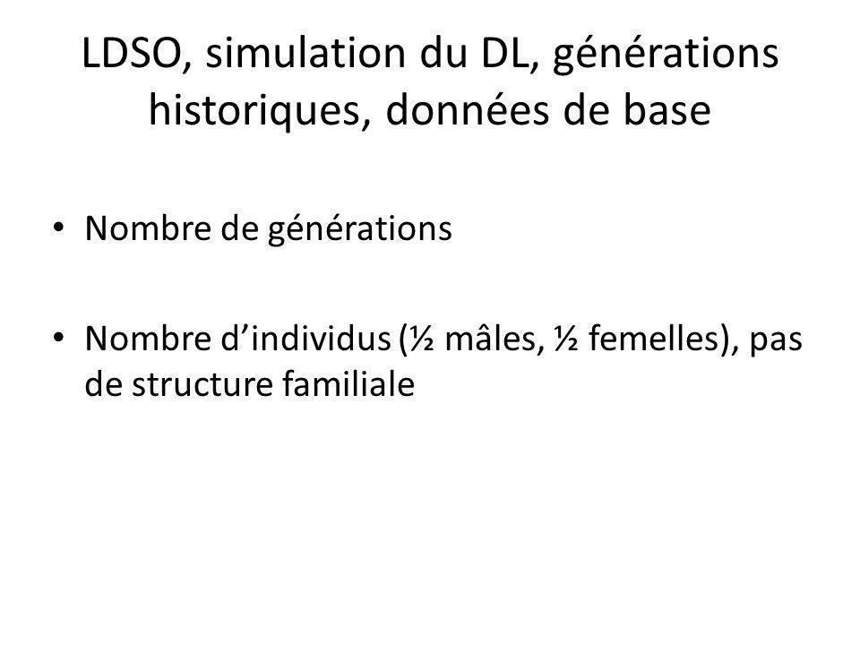 LDSO, simulation du DL, générations historiques, données de base Nombre de générations Nombre dindividus (½ mâles, ½ femelles), pas de structure familiale