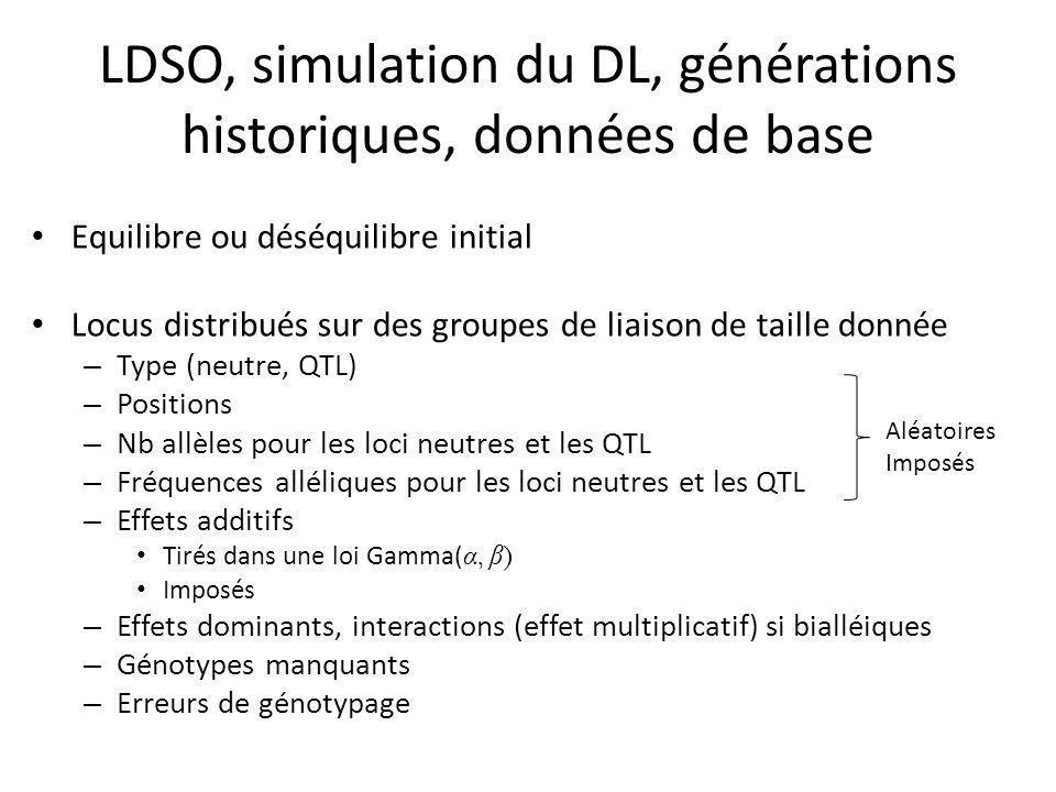 LDSO, simulation du DL, générations historiques, données de base Equilibre ou déséquilibre initial Locus distribués sur des groupes de liaison de taille donnée – Type (neutre, QTL) – Positions – Nb allèles pour les loci neutres et les QTL – Fréquences alléliques pour les loci neutres et les QTL – Effets additifs Tirés dans une loi Gamma( α, β ) Imposés – Effets dominants, interactions (effet multiplicatif) si bialléiques – Génotypes manquants – Erreurs de génotypage Aléatoires Imposés
