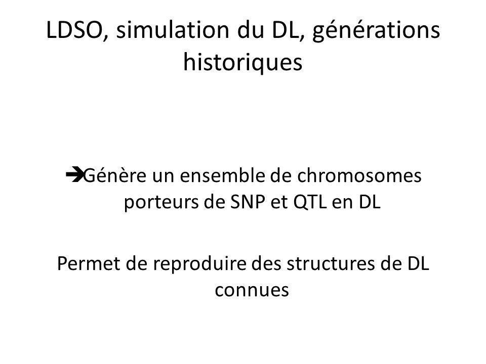 LDSO, simulation du DL, générations historiques Génère un ensemble de chromosomes porteurs de SNP et QTL en DL Permet de reproduire des structures de DL connues
