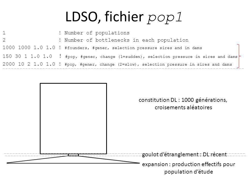 LDSO, fichier pop1 1 ! Number of populations 2 ! Number of bottlenecks in each population 1000 1000 1.0 1.0 ! #founders, #gener, selection pressure si