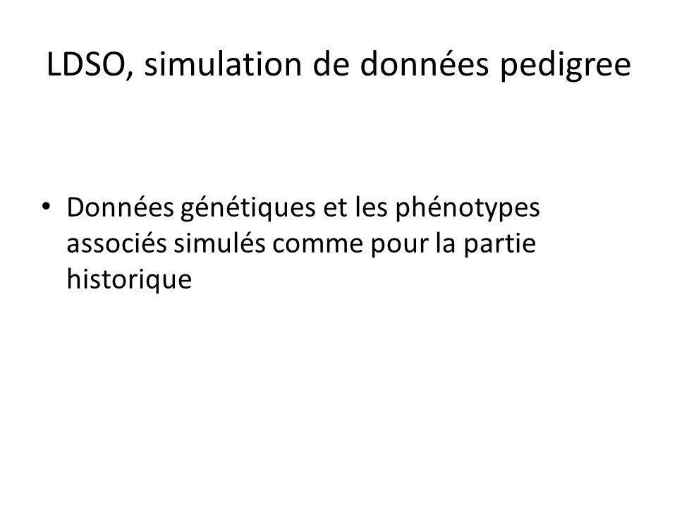 LDSO, simulation de données pedigree Données génétiques et les phénotypes associés simulés comme pour la partie historique