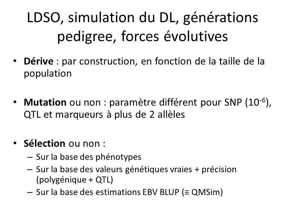 LDSO, simulation du DL, générations pedigree, forces évolutives Dérive : par construction, en fonction de la taille de la population Mutation ou non : paramètre différent pour SNP (10 -6 ), QTL et marqueurs à plus de 2 allèles Sélection ou non : – Sur la base des phénotypes – Sur la base des valeurs génétiques vraies + précision (polygénique + QTL) – Sur la base des estimations EBV BLUP ( QMSim)
