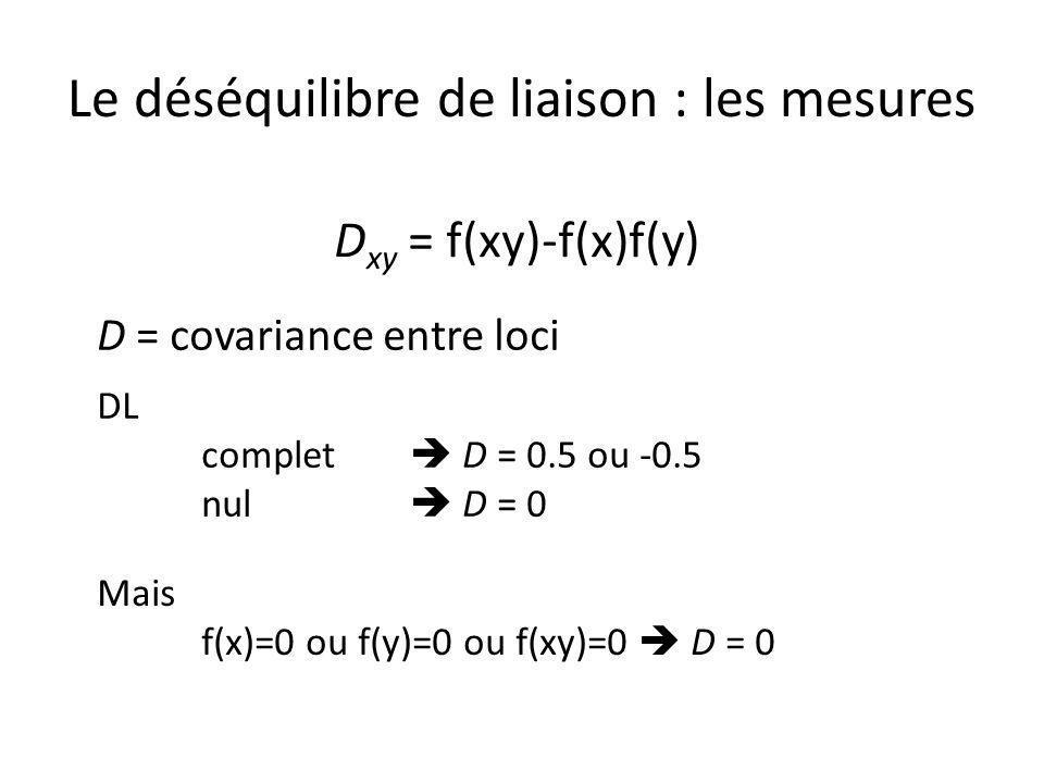 Le déséquilibre de liaison : les mesures D xy = f(xy)-f(x)f(y) DL complet D = 0.5 ou -0.5 nul D = 0 Mais f(x)=0 ou f(y)=0 ou f(xy)=0 D = 0 D = covariance entre loci